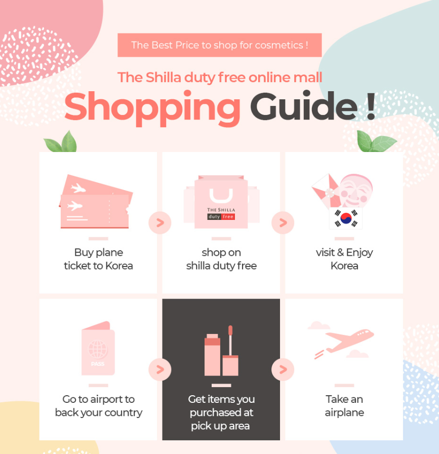 How to order on The Shilla Online Duty Free store