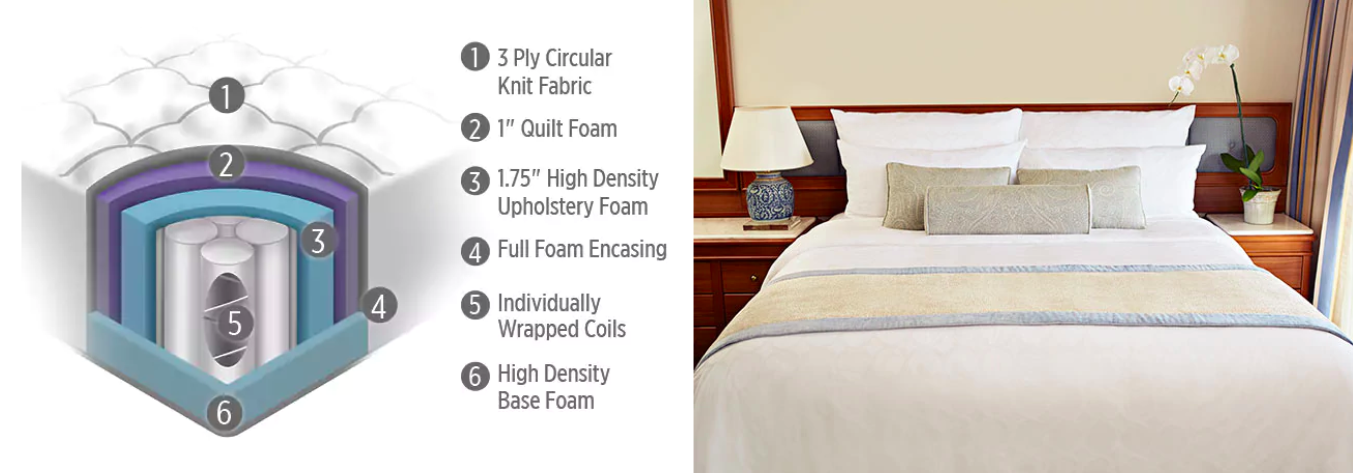 The science behind the Princess Cruises Luxury Beds